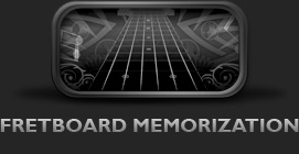 Fretboard Memorization