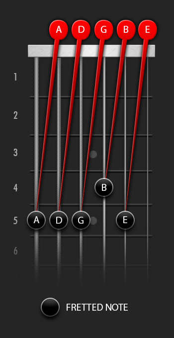 Guitar Tuning Diagram - Relative Tuning