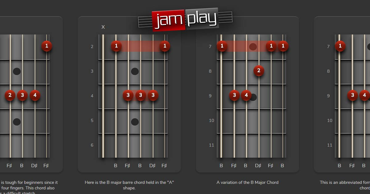 Free Guitar Chords And Guitar Chord Charts Jamplay