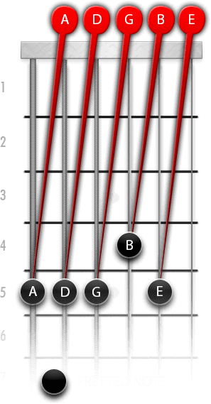 Online Guitar Tuner - Relative Tuning