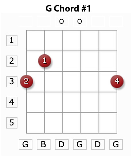 G Major Chord 1
