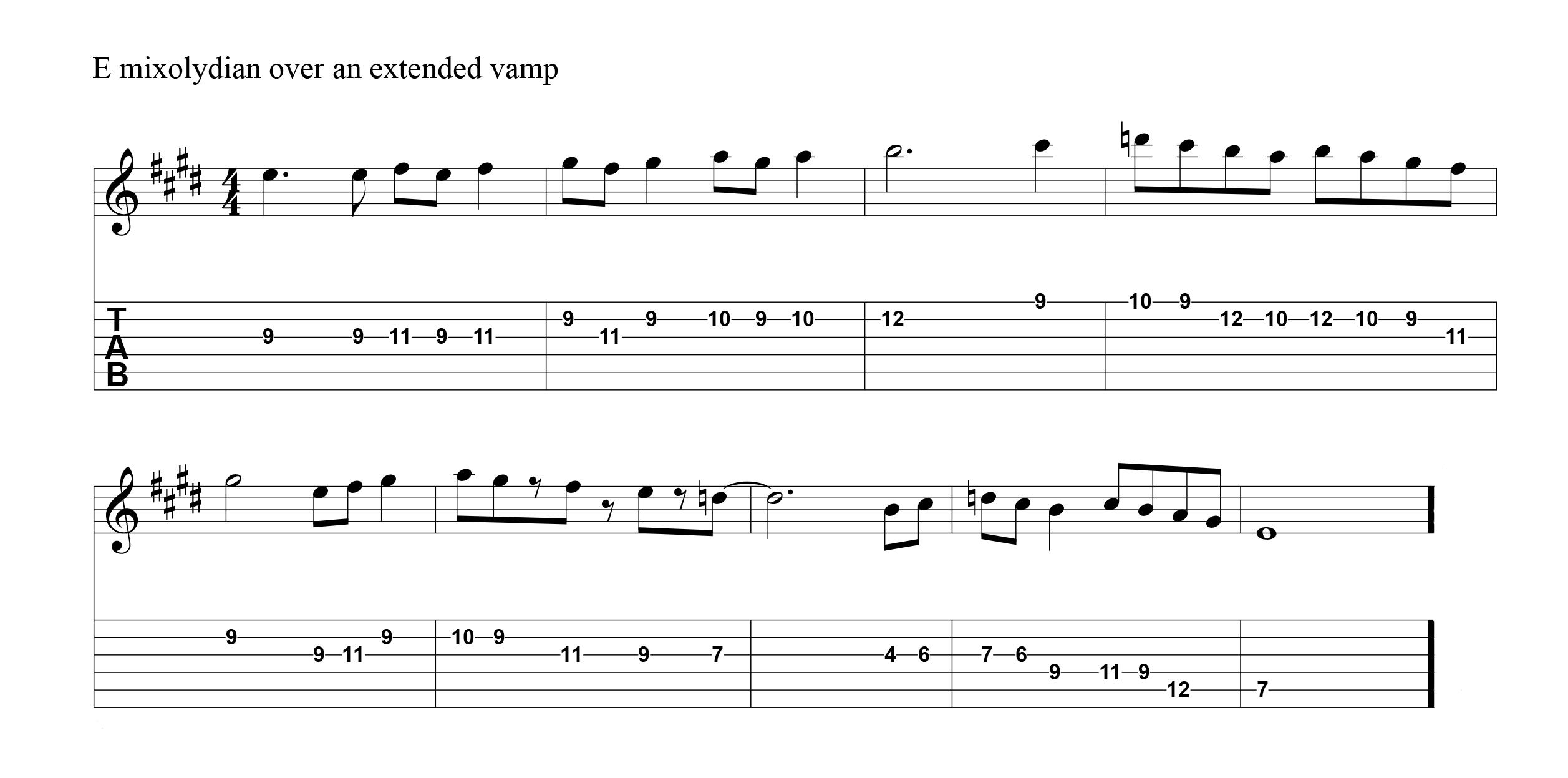 Learn 3 Grateful Dead Licks