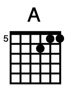 Movable A Chord Shape
