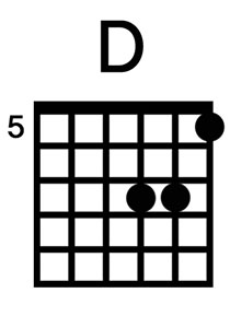 Movable D Chord Shape
